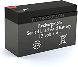 Power-Sonic PSH1280F2-FR Replacement Battery (Rechargeable)