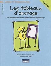LES TABLEAUX D'ANCRAGE (French Edition)