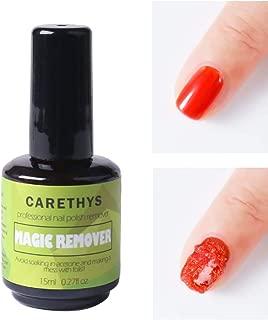 nail polish remover liquid