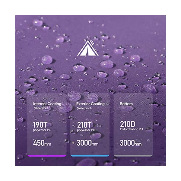 Sable Pop Up Beach Tent Purple, Sun Shelter 2 3 Man Tent for Kids Adults Windproof Waterproof and Quick Set-up, with Carry Bag for Outdoor Garden, Camping, Fishing, Picnic 6
