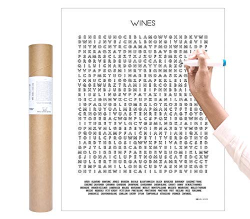 different types of wine poster - 5