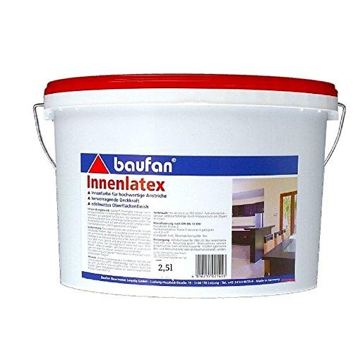 Baufan Innenlatex 2,5 Liter
