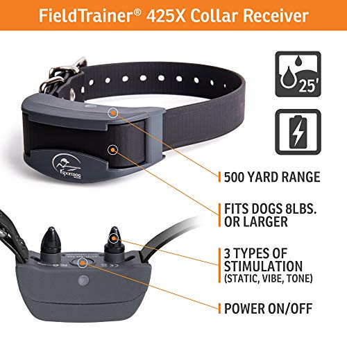 SportsDogs Remote Trainer