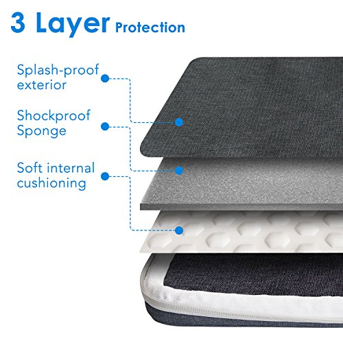 JETech 13,3 Pollici Sleeve Laptop Notebook Tablet iPad Tab, Custodia Borsa Impermeabile Compatibile MacBook Air/PRO, 13
