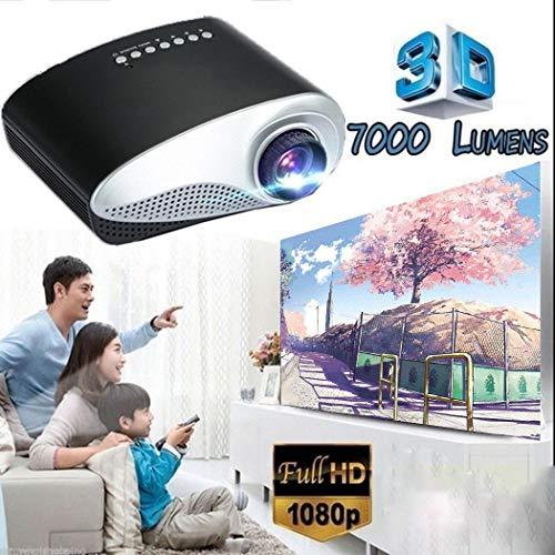 Mini proiettore 1080P HD