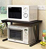 Counter Microwave Review and Comparison