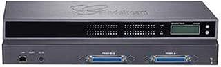 Grandstream High Density FXS Analog VoIP Gateway