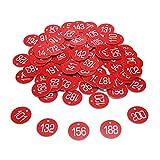 Anladia 1-50/100 - Marcadores numerados para marcar números, Rojo