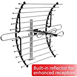 GE Pro Attic Mount TV Antenna, Attic, Long Range Antenna, Directional Antenna,...