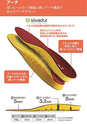 ソフソール SOFSOLE インソール アーチ IMPLUS 衝撃吸収 土踏まずサポート 取替タイプ Mサイズ 24.5~26cm 11125