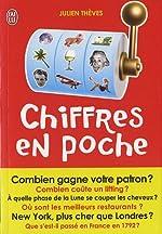 Chiffres en poche de Julien Theves