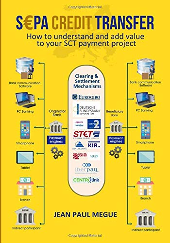 SEPA CREDIT TRANSFER: How to understand and add value to your SCT Payment Project