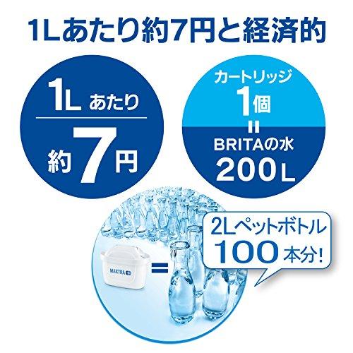 ブリタ浄水器ポット浄水部容量:1.4L(全容量:2.4L)マレーラCOOLスターターパックマクストラプラスカートリッジ3個付き【日本仕様・日本正規品】
