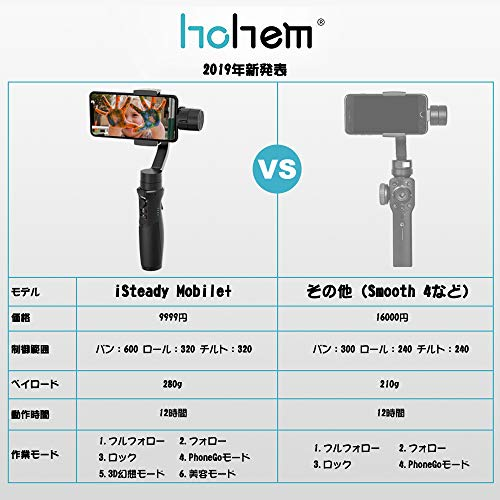 Hohem『iSteadyMobile+』