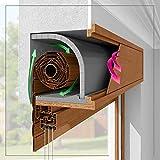 Italfrom - Kit Pannelli EPS con Grafite (Inferiore e Superiore) per Isolamento Vano Cassonetto Avvolgibile Tapparella