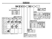 SMC ハンドバルブ 3ポジションエキゾーストセンタ VH201-02