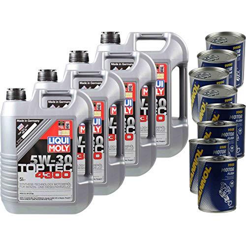 Liqui Moly Top Tec 4300 5W-30 - Aceite para motor, 20 L, 4 unidades