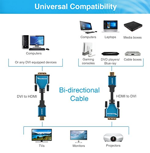 BlueRigger HDMI to DVI Adapter Cable (6.6 Feet, Monitor Cable, DVI-D 24+1, High-Speed, Male to Male)