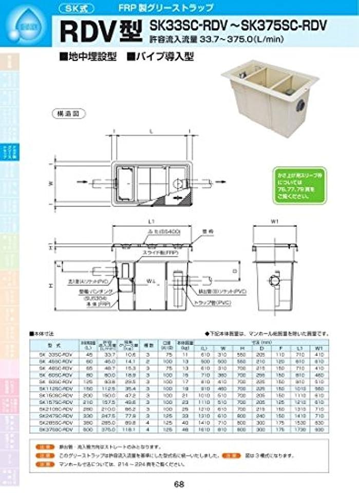 ポータブル休憩する動機付けるRDV型 SK48SC-RDV 耐荷重蓋仕様セット(マンホール枠:ステンレス/蓋:ステンレス) T-6