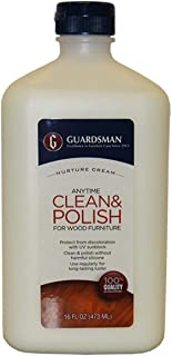 Guardsman Furniture Clean & Polish (NEW)