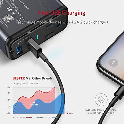 BESTEK 150W Power Inverter DC 12V to 110V AC Converter 4.2A Dual USB Car Adapter, Thinner Design with ETL Listed, Grey/Black