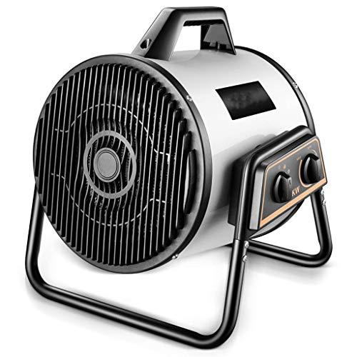 Calefactor 3000w  marca GaoFan