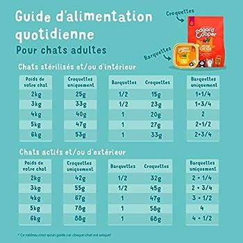 Edgard & Cooper Boite Patée Chat Adulte sans Cereales Nourriture Naturelle 85g Cabillaud MSC et Poulet Frais, Alimentation Saine savoureuse et équilibrée, Protéines de qualité supérieure