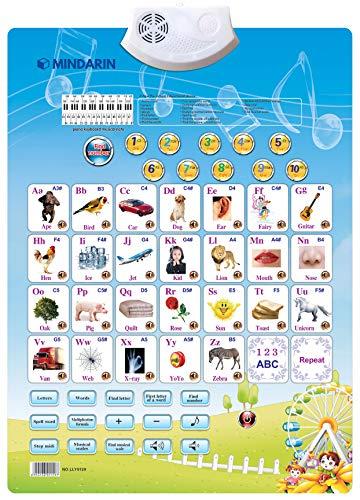 100 pics quiz 3 letter words - 1