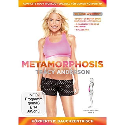 Tracy Anderson - Metamorphosis-Körpertyp: Bauchzentrisch