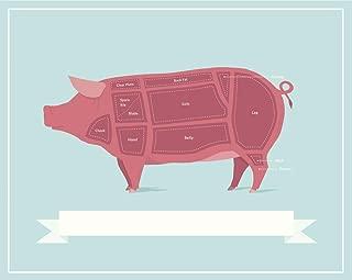 Cuts of Pork Butcher Shop Diagram Cool Wall Decor Art Print Poster 36x24