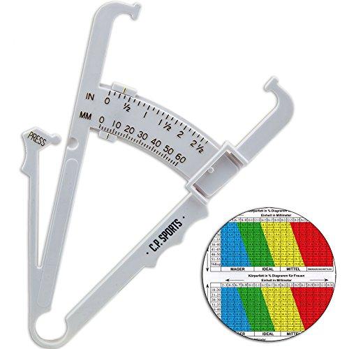 Körperfettmessgerät Fat Caliper Körperfett Tester, Körperfettzange Körperfettanteil messen mit Tabelle, BMI, Anleitung in deutsch