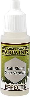 The Army Painter Anti Shine Matt Varnish