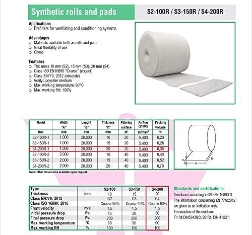 Filtermatte Luftfiltermatte Filterroll G4 20 mm ab 1 X1 m (1m²)