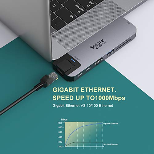 USB C Hub MacBook Pro/Air Adapter 8-EN-2 auf Ethernet RJ45, HDMI 4K, Thunderbolt 3, Typ C, USB 3.0 und USB 2.0, SD/TF Kartenlesung, kompatibel mit MacBook Pro 2020/2019/2018