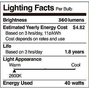 (Pack of 10) 40 Watt Clear G16.5 Decorative (E12) Candelabra Base Globe Shape 120V 40G16 1/2 Light Bulbs 40G16