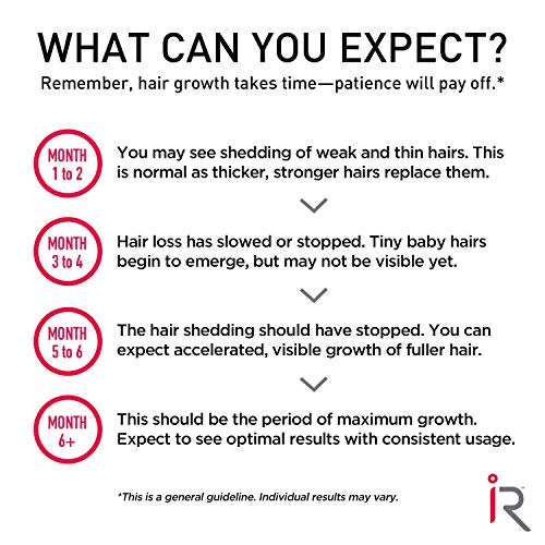 iRestore Essential Laser Hair Growth Helmet
