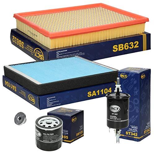 Inspektionspaket Wartungspaket Filterset 1 x Ölfilter 1 x Ölablassschraube + Dichtung 1 x Luftfilter 1 x Innenraumfilter 1 x Kraftstofffilter