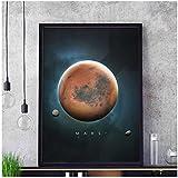 WEUEWQ Poster Sonne Venus Saturn Mars Erde Pluto