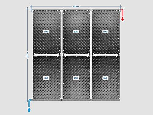 OKU Solarabsorber Pool-Solarheizung Set 12