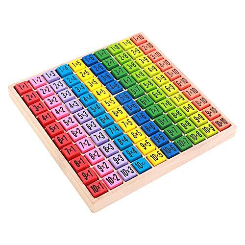 Wankd Holz Rechenbrett Multiplizier Tabelle / 1x1 für Grundschüler / Holzrechenbrett / Bunte Würfel mit Aufgaben / Spiel und Spaß für Rechenprofis / Lernen leichtgemacht (19*19*2.3cm)