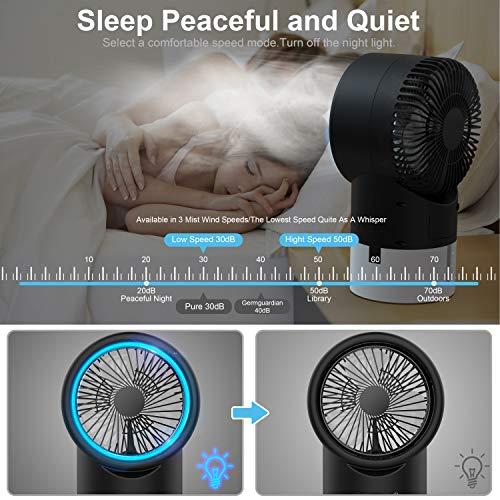EEIEER Mobiele Airconditioners
