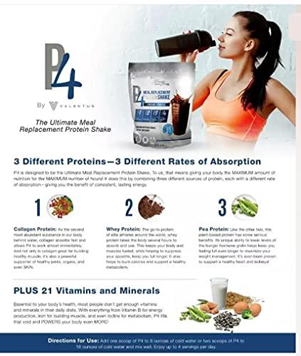 P4 måltidsersättning protein shake