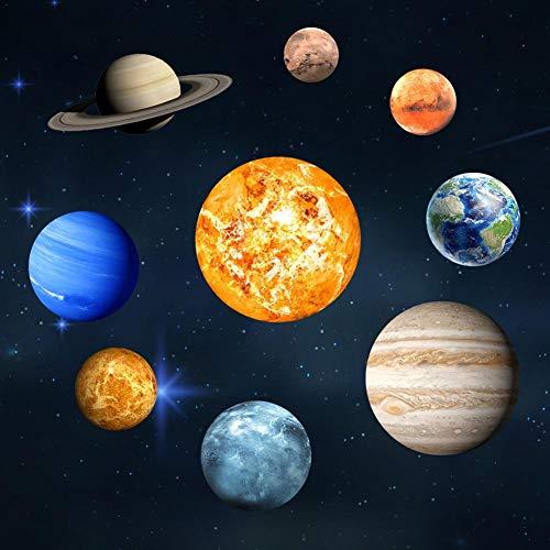 Aufkleber Sonne Mars Erde Venus Merkur Uranus Pluto Sticker leuchtend Tattoo