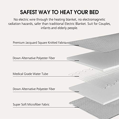 """Water Heated Mattress Pad King 78"""" x 80"""", Soft & Comfort Quilted Heated Jacquard Mattress Underblanket with Wireless Remote Control and Timer Auto-Off, Great for Sleep Enhancement(King)"""