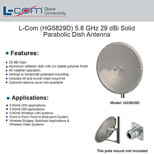 Best Price L-com HG5829D 5.8GHz 29dBi Parabolic Dish Antenna N Female Connector
