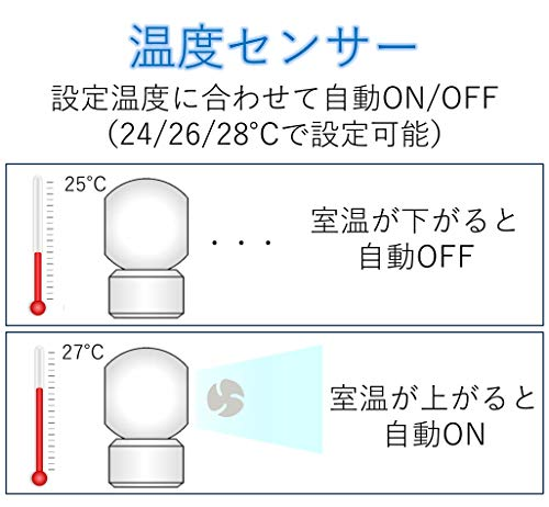 [山善]扇風機18cmサーキュレーター上下左右自動首振り(換気/空気循環)風量3段階調節温度センサー搭載タイマー機能リモコン付きホワイトYAR-B18(W)[メーカー保証1年]