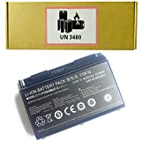 CQCQ P150HMBAT-8 (6-87-X710S-4272) Battery for Clevo P170 P170HM P170EM P170SM Series 6-87-X710S-4271 6-87-X710S-4273 6-87-X710S-4J72 [14.8V 76.96Wh] Note: Not (6-87-X510S-4272)