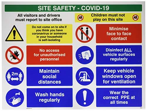 Tablero de seguridad del sitio - Covid 19