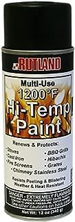 Rutland Products 80 Hi-Temp Paint, 12 fl oz, Black