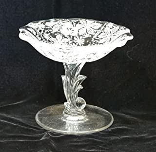 Vintage Fostoria Etched Glass Italian Lace Pedestal Compote Candy Dish With Gold Trim on Rim